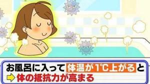 menekisaibou_2.jpg d=a1